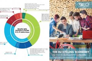 La mobilità ciclistica in Europa vale 513 miliardi di euro all'anno